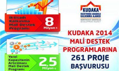 KUDAKA' ya Bayburt'tan 37 Proje Başvurusu