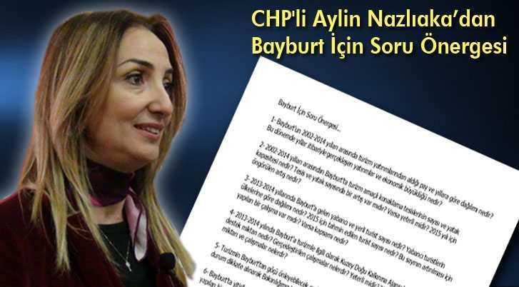 CHP'li Vekil Nazlıaka'dan Bayburt İçin Soru Önergesi