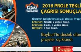 KUDAKA 2016 Yılı Proje Sonuçlarını Açıkladı