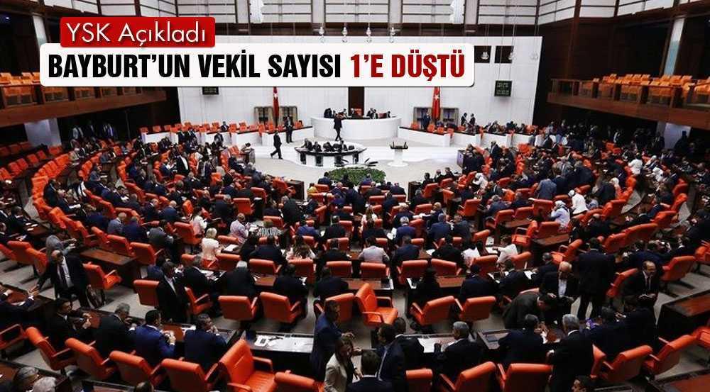 YSK, Bayburt'un Temsil Edilecek Vekili Sayısını Açıkladı