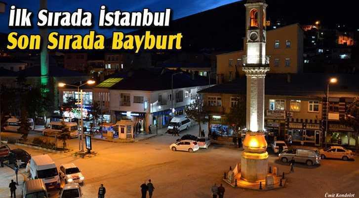 İlk Sırada İstanbul, Son Sırada Bayburt…